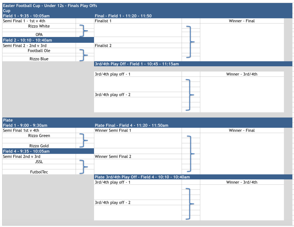 U12 playoffs